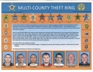 theft-ring